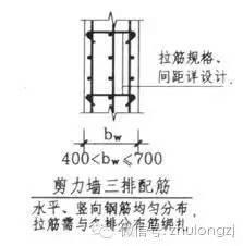 剪力墙钢筋工程量计算,钢筋算量最复杂构件,这个必须会!_15