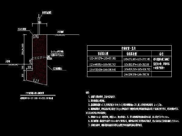 C25素混凝土挡土墙设计图