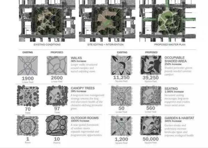景观分析图到底在分析什么?_10