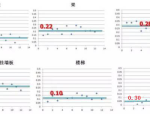国家及各地预制率、装配率计算标准汇总