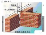 砌筑工程讲义PPT