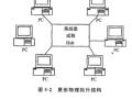 综合布线系统及系统集成