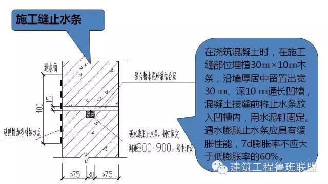 图文解读建筑工程各专业施工细部节点优秀做法_23