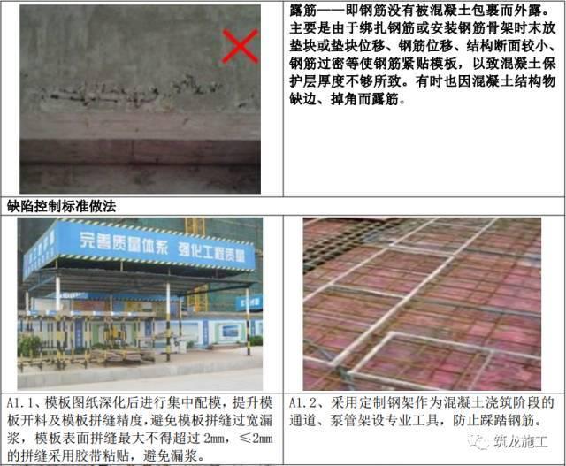 常见的混凝土结构质量缺陷控制,这篇就够用啦!