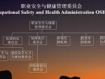 建设工程安全管理培训资料
