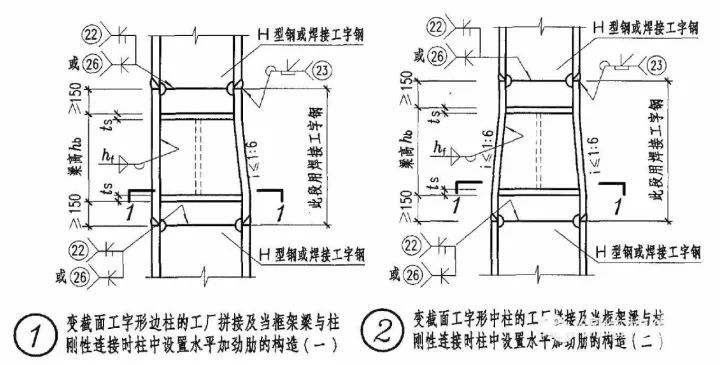 钢结构梁柱连接节点构造详解_21
