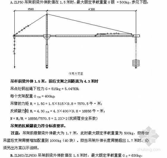 电动吊篮施工方案(ZLD50 ZLD63 ZLD80)