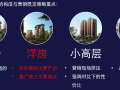 [山东]中国特色洋房项目整体推广策略思考(112页)