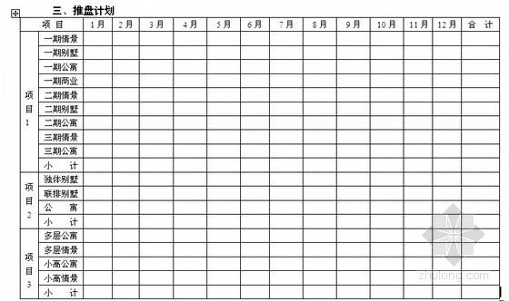 地产结算书资料下载-[标杆地产]房地产集团年度经营计划书