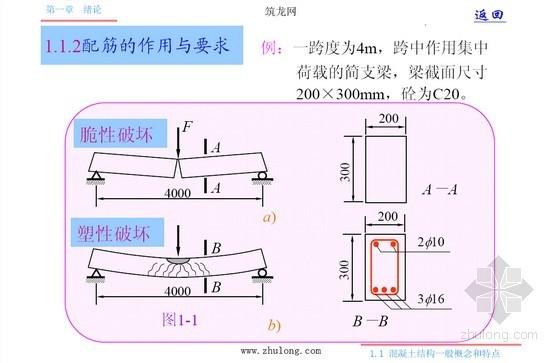 建筑工程之混凝土结构设计原理(1056页)-配筋的作用与要求