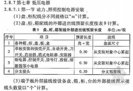 2010版铁路工程概预算工程量计算规则解析(80页)