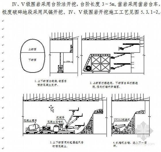 石太客运专线某特长隧道施工组织设计