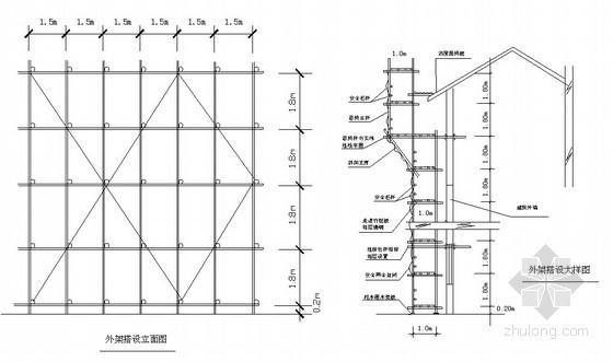 [江西]大厦改造全密封式双排钢管脚手架搭设专项技术措施