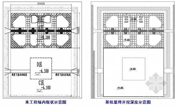 [天津]大厦深基坑土方开挖及支护施工组织设计(中建)
