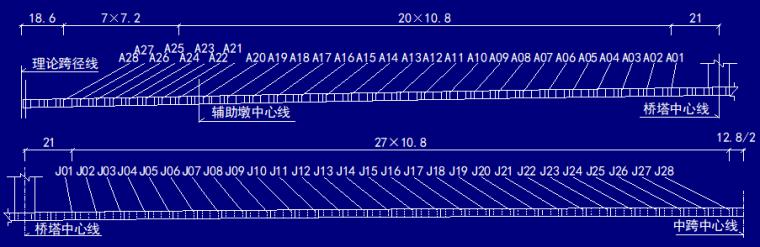 桥面板施工图设计交底_3