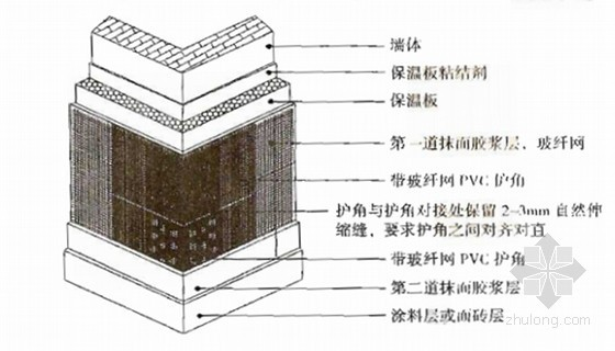 [广东]剪力墙结构高层住宅外墙保温工程施工方案
