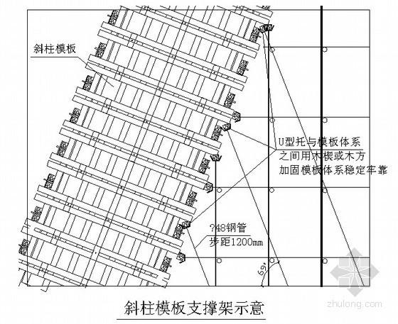 [天津]辦公樓高大模板施工方案(斜支撐柱 最高27.78m)