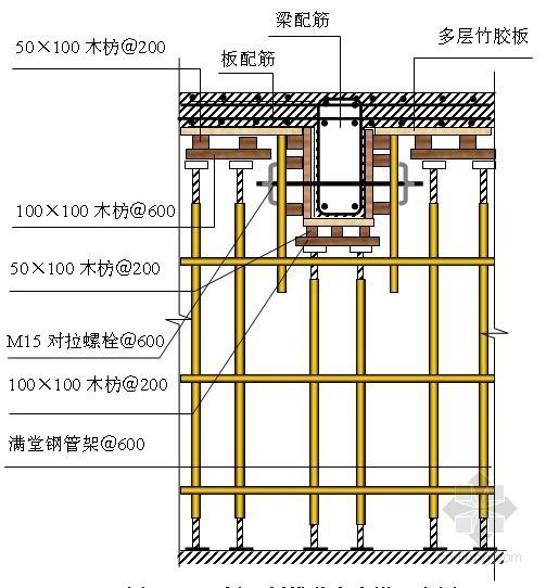 [天津]产业园区施工组织设计(投标 框架结构)