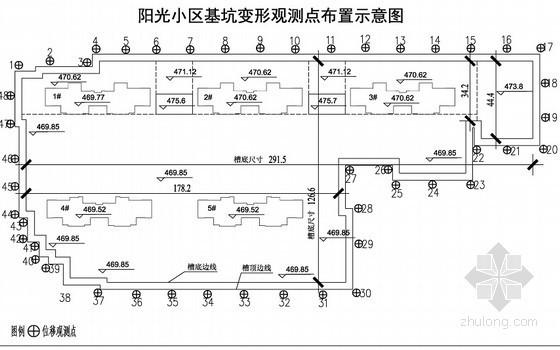 公共租赁房工程基坑开挖专项施工方案(40页)