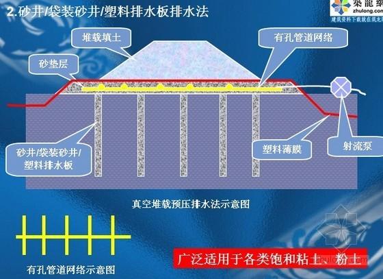 [PPT]道路路基防护加固及挡土墙施工课件(图文并茂)