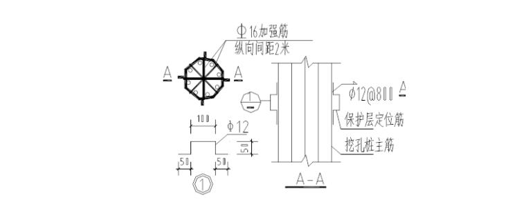 [重庆]龙湖·春森彼岸四期工程T2-6栋、商业及车库基础施工方案