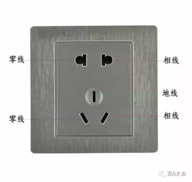 最常见的五孔插座, 电工必备—接线大全!
