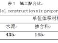 大落差竖直向下浇筑混凝土施工方案分析