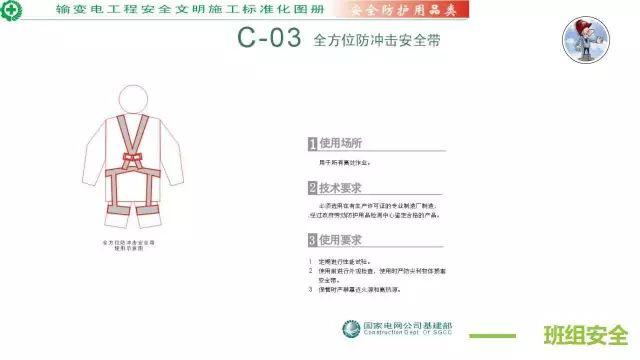【多图预警】安全文明施工标准化图册|PPT_27