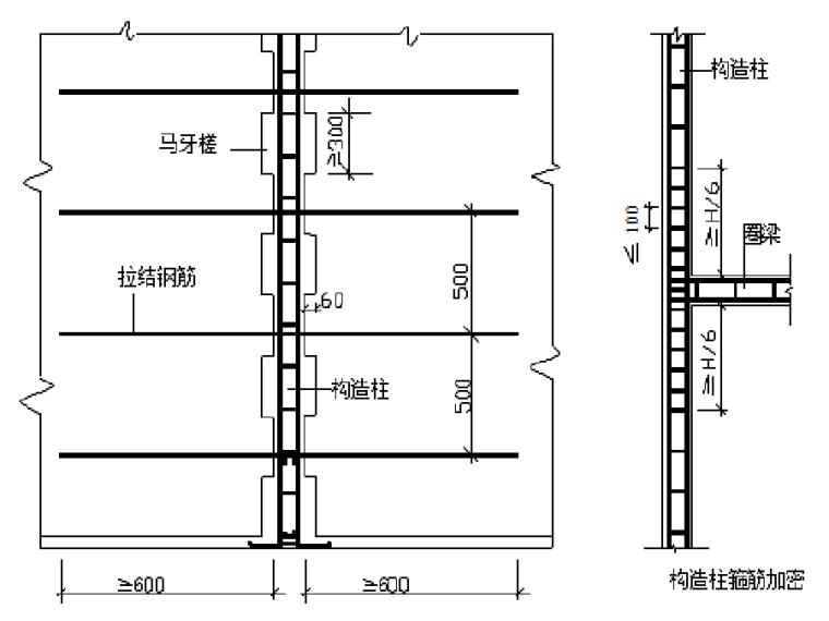 框架结构办公建筑施工组织设计(217页)