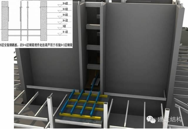 建筑结构丨超高层建筑钢结构施工流程三维效果图_18