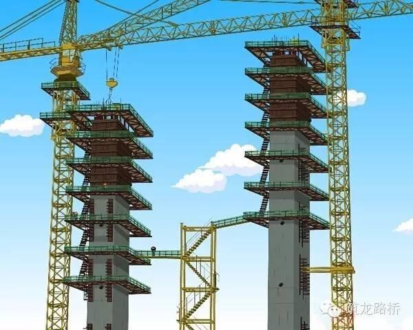 桥梁墩柱施工安全文明标准化内容,要的就是这个!