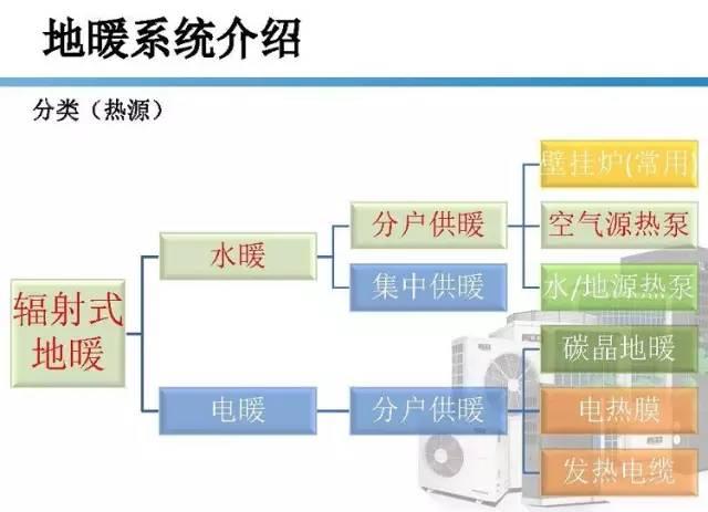 72页|空气源热泵地热系统组成及应用_5