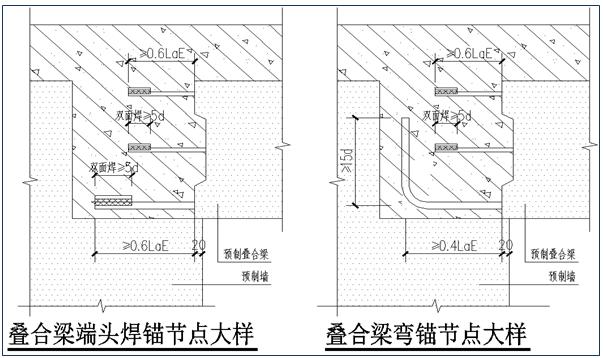 装配式建筑套筒灌浆连接技术(PPT,33张)