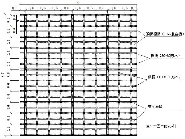 箱涵/实心方块预制施工方案