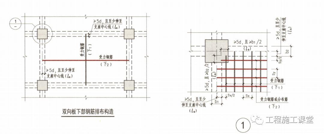 结合16G101、18G901图集,详解钢筋施工的常见问题点!_27