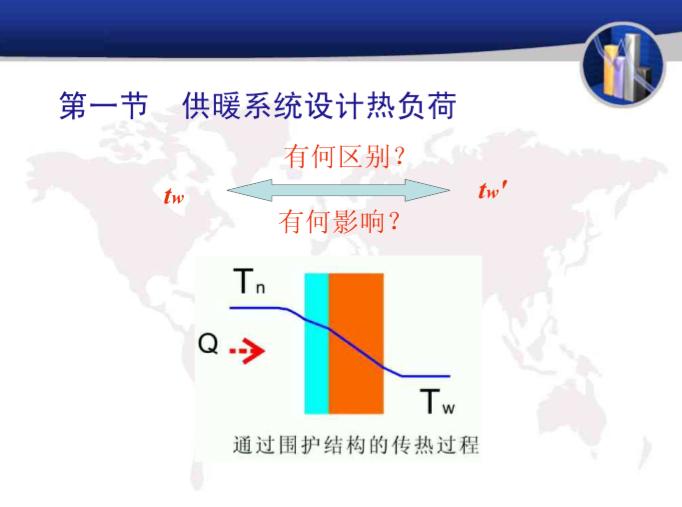 供热工程_热负荷计算(154页)
