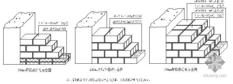 北京某大型剧院粘土空心砖砌筑施工方案