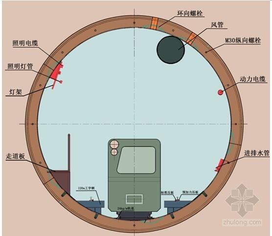 [浙江]地铁区间海瑞克Φ6390铰接式土压平衡盾构施工组织设计116页(附图丰富)