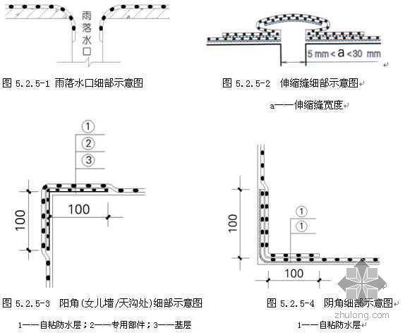 建筑屋面合成高分子自粘卷材工法(2009)