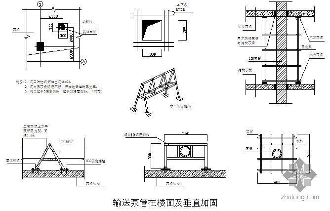 北京某国际酒店混凝土施工方案
