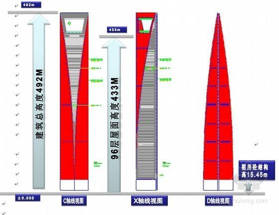 内爬塔式起重机在上海环球金融中心工程中的应用