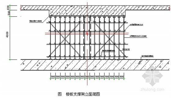 [广东]酒店工程高支模专项施工方案
