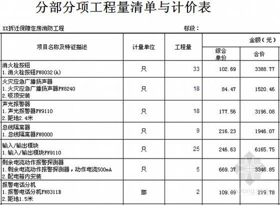 [全套]湖南保障房项目消防工程量清单控制价编制实例(含招标文件施工图纸300张标底)-分部分项工程量清单与计价表