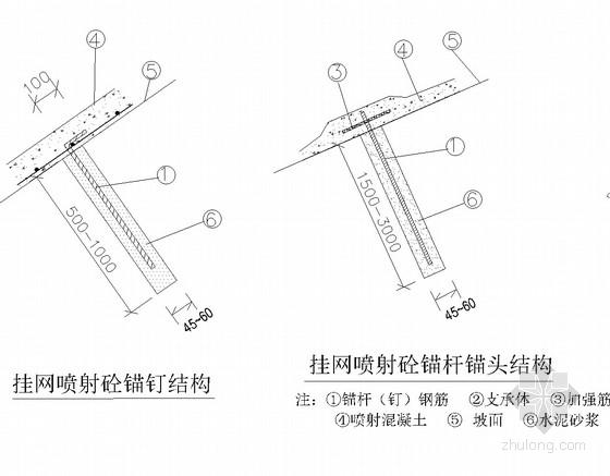 挂网喷射混凝土锚钉支护结构施工图