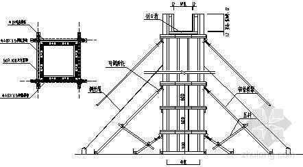 北京某医院高层病房楼模板施工方案