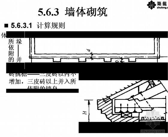 全套建筑工程定额与预算讲义(24章)