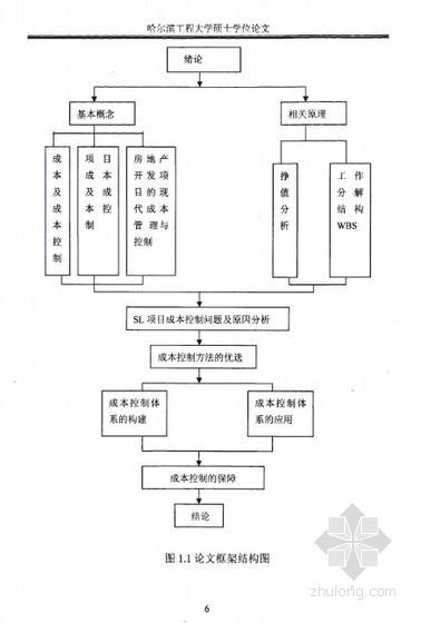 [硕士]SL房地产开发项目工程成本控制研究[2008]