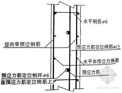 山东某污水厂混凝土池特殊施工工艺介绍