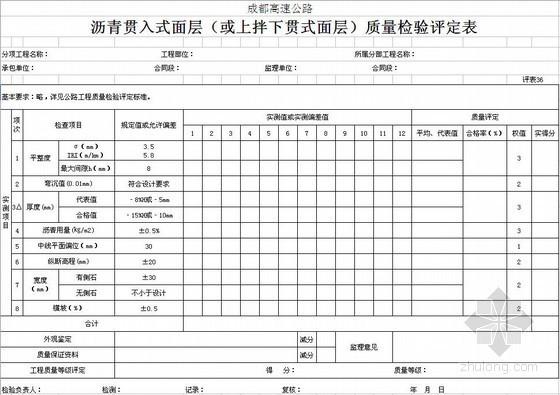 成都高速公路工程质量检验评定表(全)
