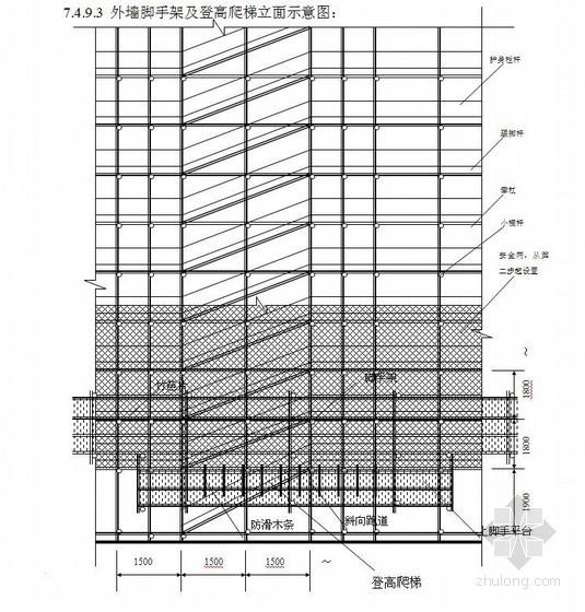 [江苏]商业楼落地式单立杆双排脚手架施工方案
